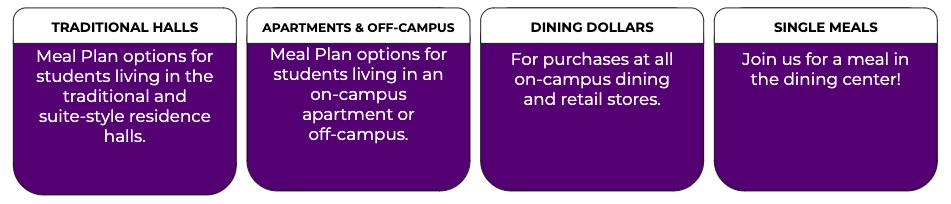 Dining Rates Descriptions